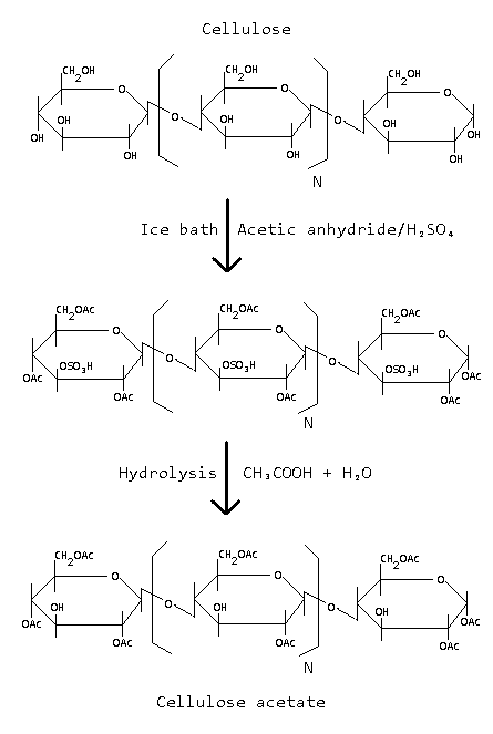 acetate diagram